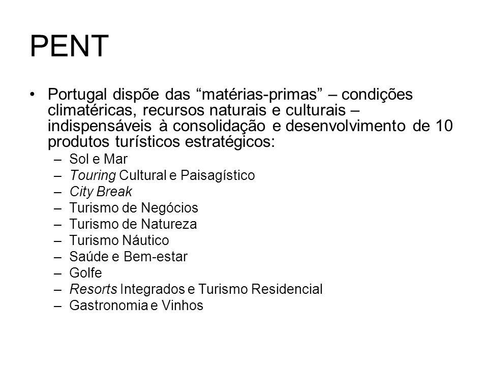 PENT Portugal dispõe das matérias-primas – condições climatéricas, recursos naturais e culturais – indispensáveis à consolidação e desenvolvimento de