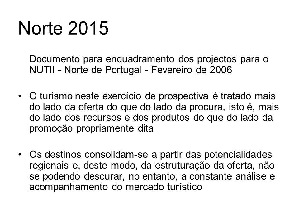 Norte 2015 Documento para enquadramento dos projectos para o NUTII - Norte de Portugal - Fevereiro de 2006 O turismo neste exercício de prospectiva é