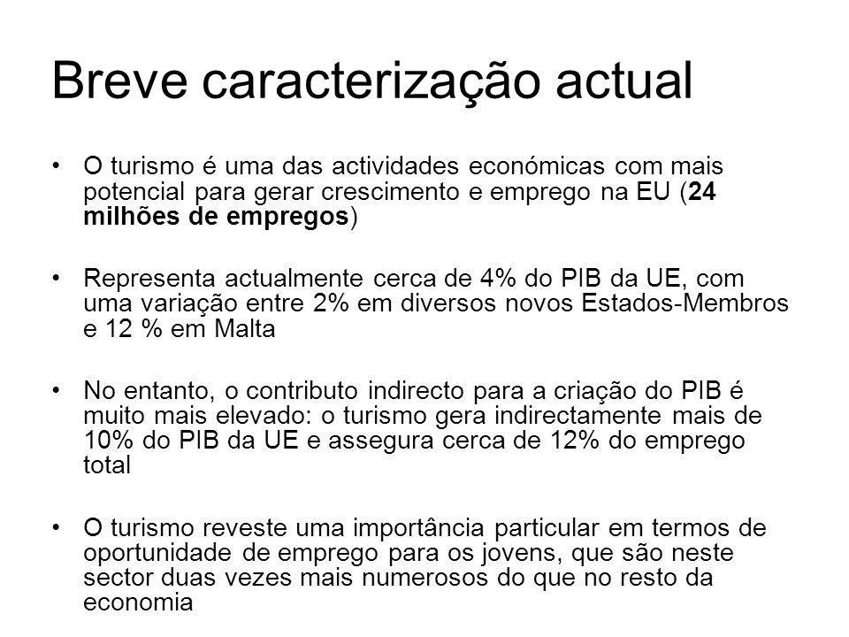 A Região do Norte dispõe de 22% do total de n.º de estabelecimentos hoteleiros no País, correspondendo a 13% da capacidade de alojamento (em camas) do total nacional No domínio da oferta de Turismo em Espaço Rural (TER), a Região do Norte representa cerca de 44% do total da oferta nacional neste domínio No quadro da actividade turística nacional a Região do Norte regista, apenas, 10% das dormidas em estabelecimentos hoteleiros em Portugal (das quais 61% são de nacionais e 39% são de estrangeiros) A Região do Norte apresenta uma taxa de ocupação (30%) e uma permanência média (1.8 nts) em estabelecimentos hoteleiros inferior ao registado em termos nacionais (tx.