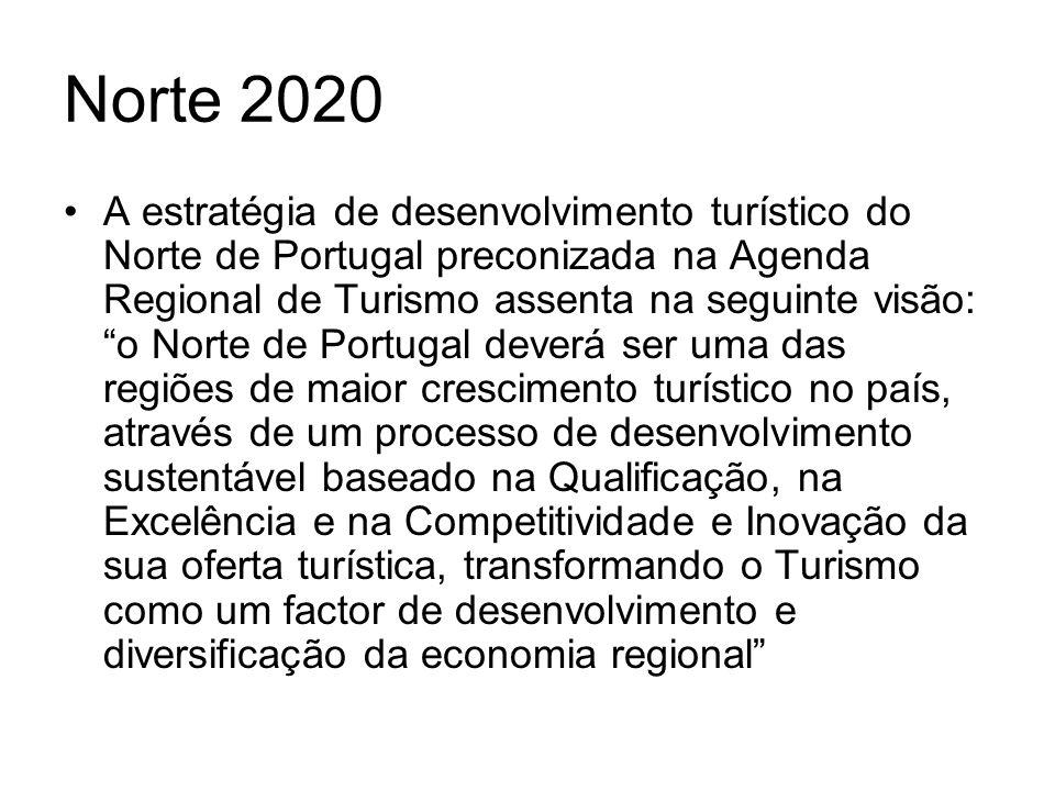 Norte 2020 A estratégia de desenvolvimento turístico do Norte de Portugal preconizada na Agenda Regional de Turismo assenta na seguinte visão: o Norte
