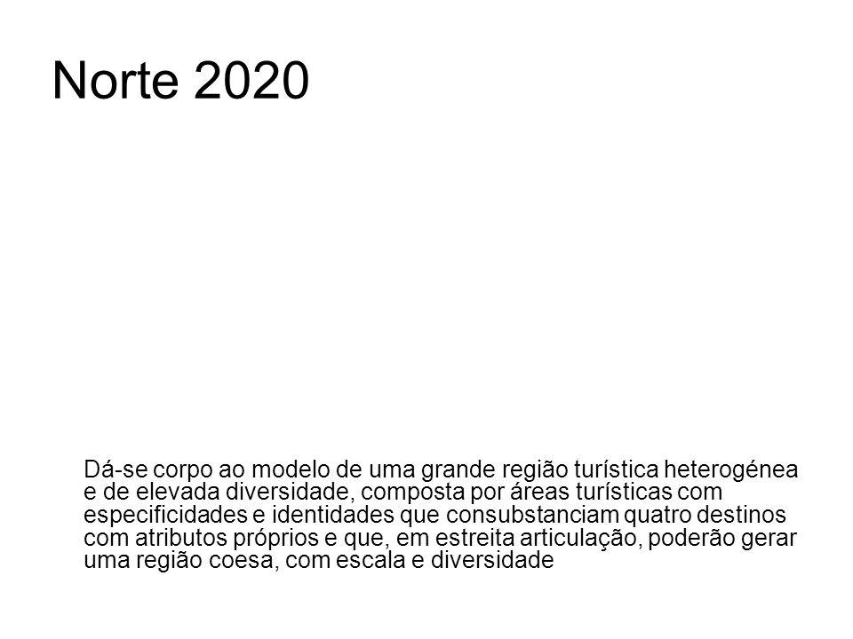 Norte 2020 Dá-se corpo ao modelo de uma grande região turística heterogénea e de elevada diversidade, composta por áreas turísticas com especificidade