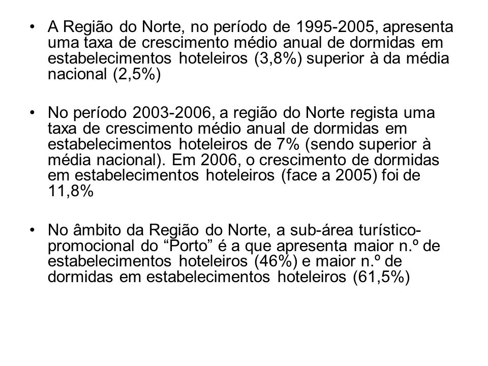 A Região do Norte, no período de 1995-2005, apresenta uma taxa de crescimento médio anual de dormidas em estabelecimentos hoteleiros (3,8%) superior à
