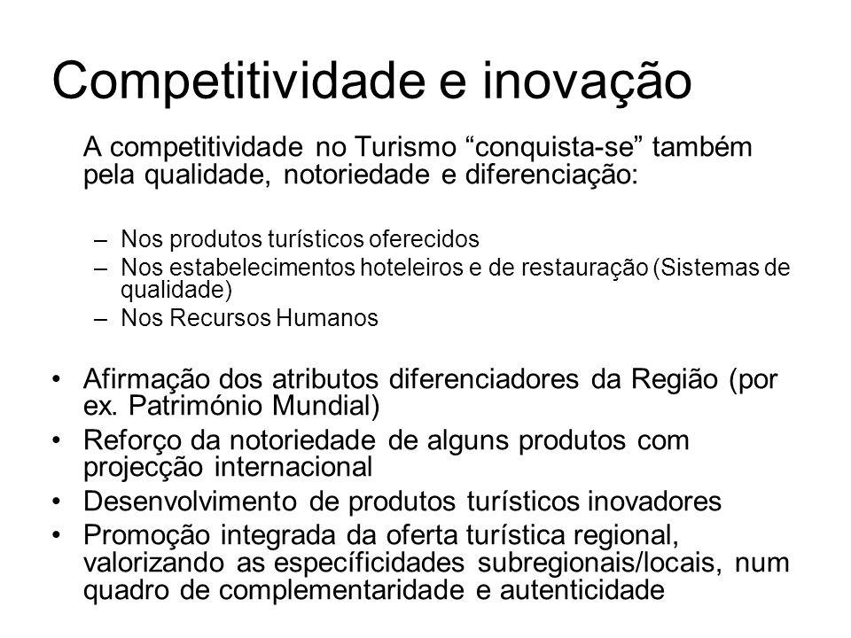 Competitividade e inovação A competitividade no Turismo conquista-se também pela qualidade, notoriedade e diferenciação: –Nos produtos turísticos ofer