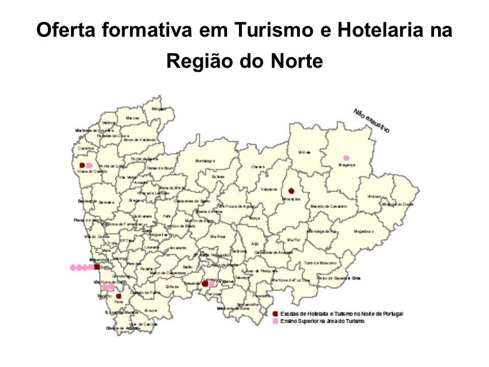 Oferta formativa em Turismo e Hotelaria na Região do Norte