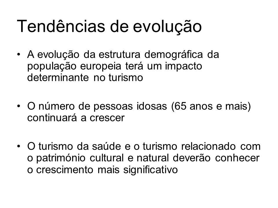 Instituto de Turismo de Portugal Decreto-Lei n.o 141/2007 de 27 de Abril Artigo 1° Natureza 1O Instituto do Turismo de Portugal, abreviadamente designado por Turismo de Portugal, I.