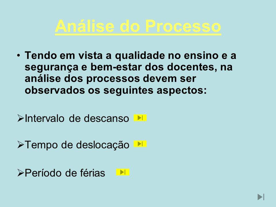 Análise do Processo Tendo em vista a qualidade no ensino e a segurança e bem-estar dos docentes, na análise dos processos devem ser observados os segu