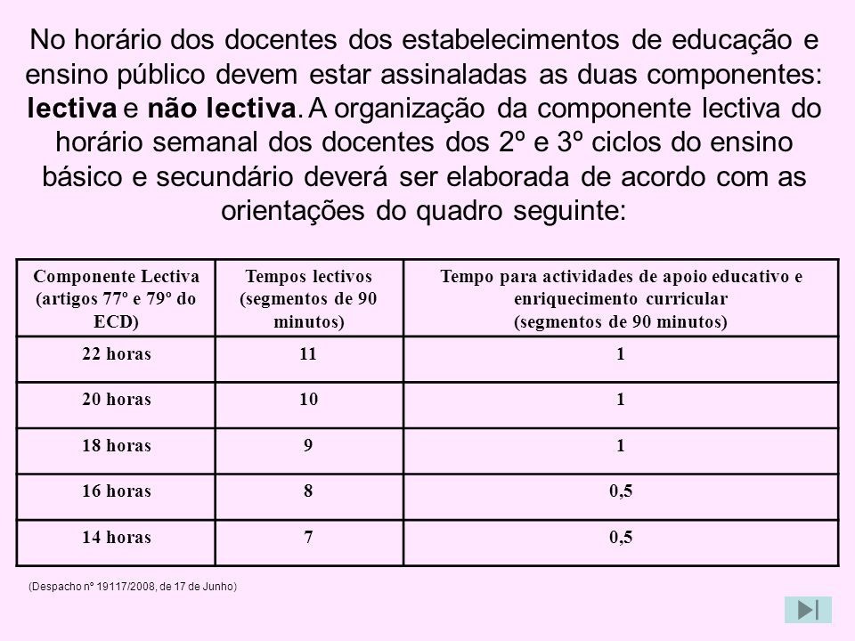 No horário dos docentes dos estabelecimentos de educação e ensino público devem estar assinaladas as duas componentes: lectiva e não lectiva. A organi