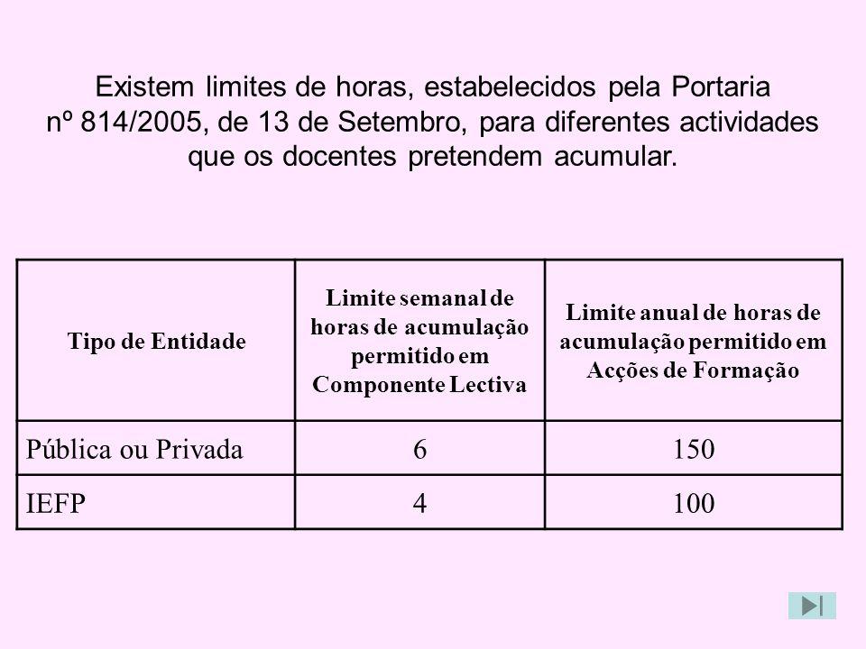(Despacho nº 17860/2007, de 13 deAgosto) Existem limites de horas, estabelecidos pela Portaria nº 814/2005, de 13 de Setembro, para diferentes actividades que os docentes pretendem acumular.