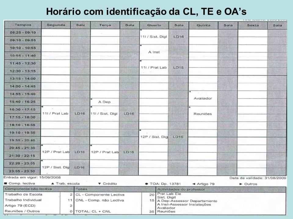 Horário com identificação da CL, TE e OAs