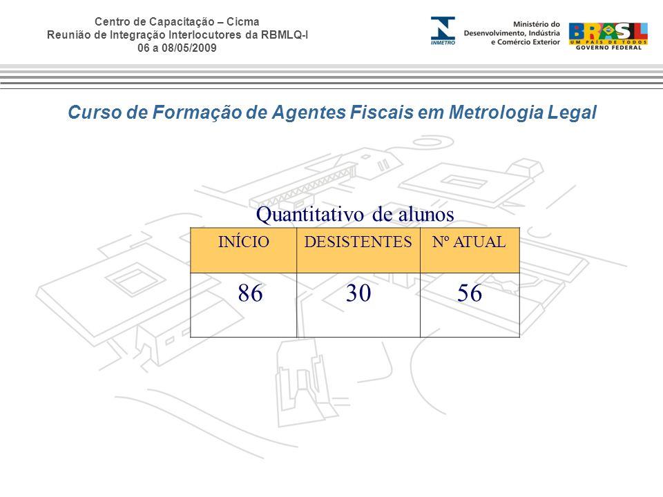 Centro de Capacitação – Cicma Reunião de Integração Interlocutores da RBMLQ-I 06 a 08/05/2009 Curso de Formação de Agentes Fiscais em Metrologia Legal