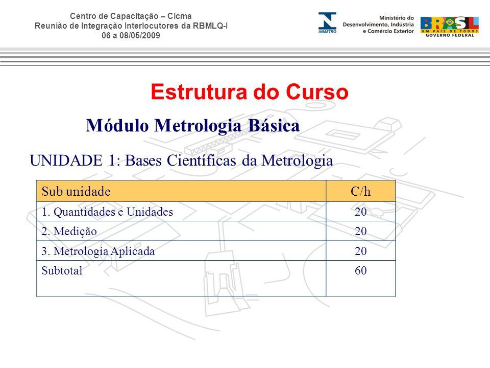 Centro de Capacitação – Cicma Reunião de Integração Interlocutores da RBMLQ-I 06 a 08/05/2009 Estrutura do Curso UNIDADE 1: Bases Científicas da Metro