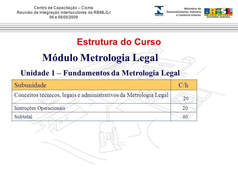 Centro de Capacitação – Cicma Reunião de Integração Interlocutores da RBMLQ-I 06 a 08/05/2009 Estrutura do Curso SubunidadeC/h Conceitos técnicos, leg