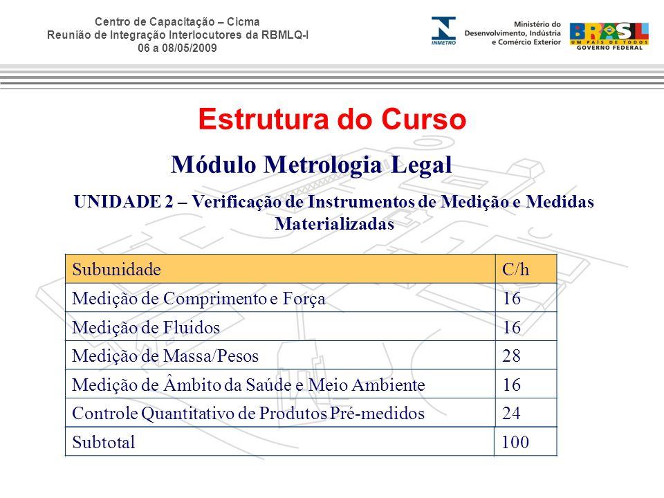 Centro de Capacitação – Cicma Reunião de Integração Interlocutores da RBMLQ-I 06 a 08/05/2009 Estrutura do Curso Módulo Metrologia Legal UNIDADE 2 – V