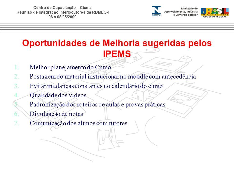 Centro de Capacitação – Cicma Reunião de Integração Interlocutores da RBMLQ-I 06 a 08/05/2009 Oportunidades de Melhoria sugeridas pelos IPEMS 1.Melhor