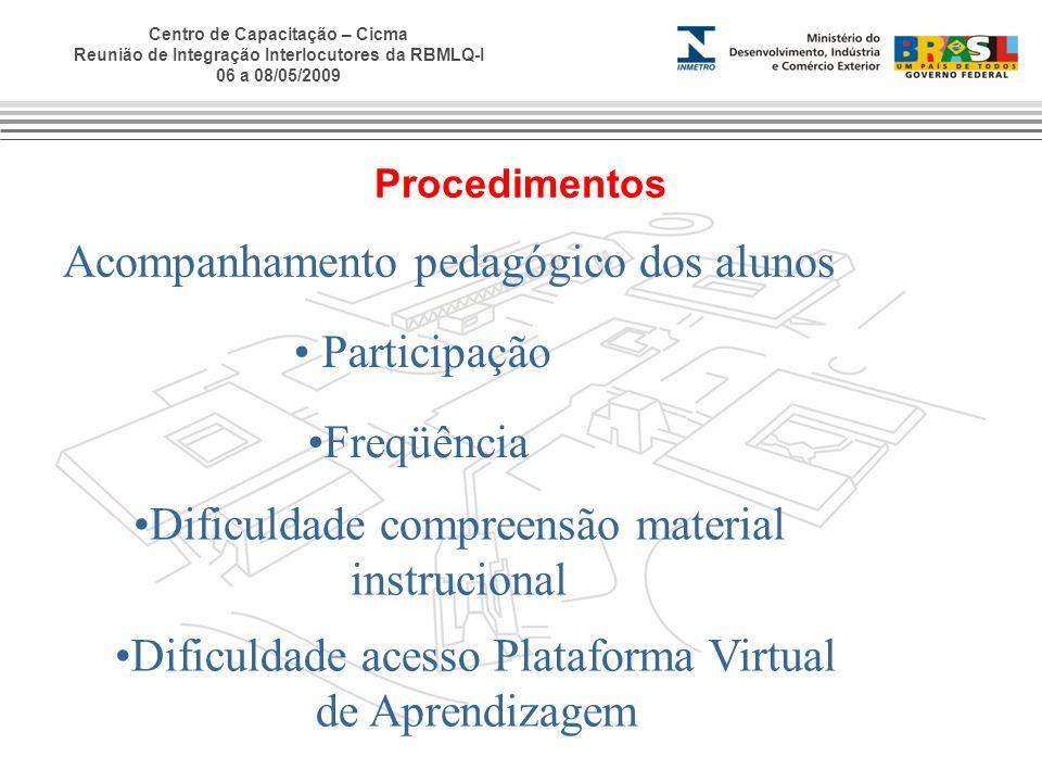 Centro de Capacitação – Cicma Reunião de Integração Interlocutores da RBMLQ-I 06 a 08/05/2009 Procedimentos Acompanhamento pedagógico dos alunos Parti