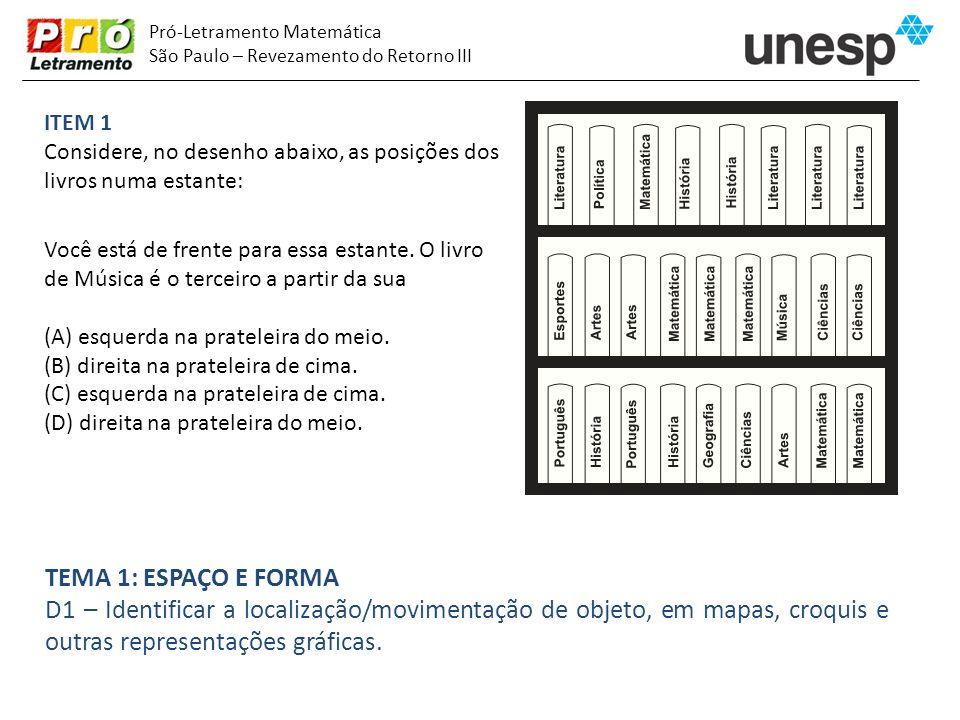 Pró-Letramento Matemática São Paulo – Revezamento do Retorno III ITEM 1 Considere, no desenho abaixo, as posições dos livros numa estante: Você está d