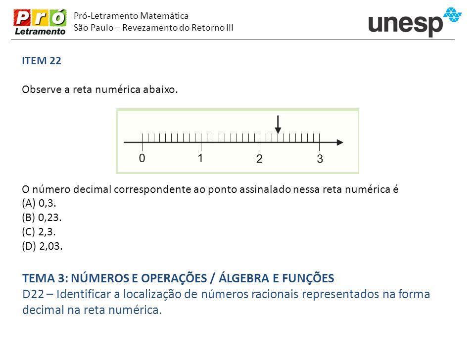 Pró-Letramento Matemática São Paulo – Revezamento do Retorno III ITEM 22 Observe a reta numérica abaixo. O número decimal correspondente ao ponto assi