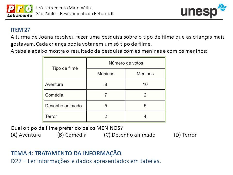 Pró-Letramento Matemática São Paulo – Revezamento do Retorno III ITEM 27 A turma de Joana resolveu fazer uma pesquisa sobre o tipo de filme que as cri