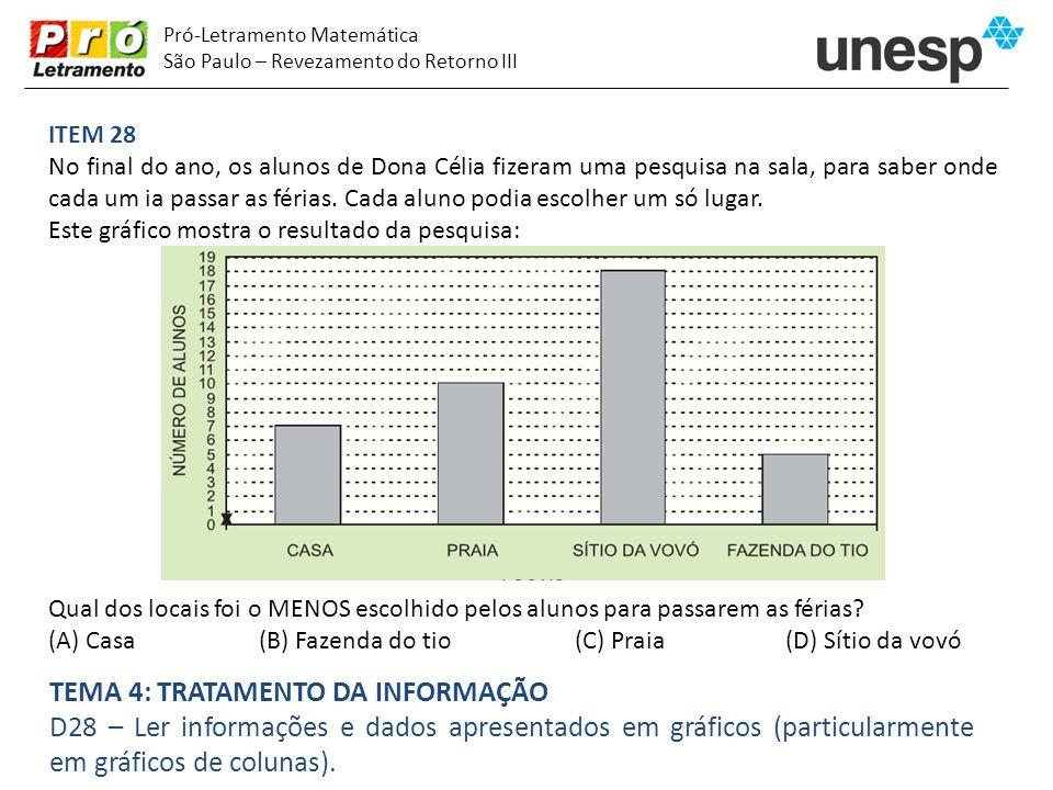 Pró-Letramento Matemática São Paulo – Revezamento do Retorno III ITEM 28 No final do ano, os alunos de Dona Célia fizeram uma pesquisa na sala, para s
