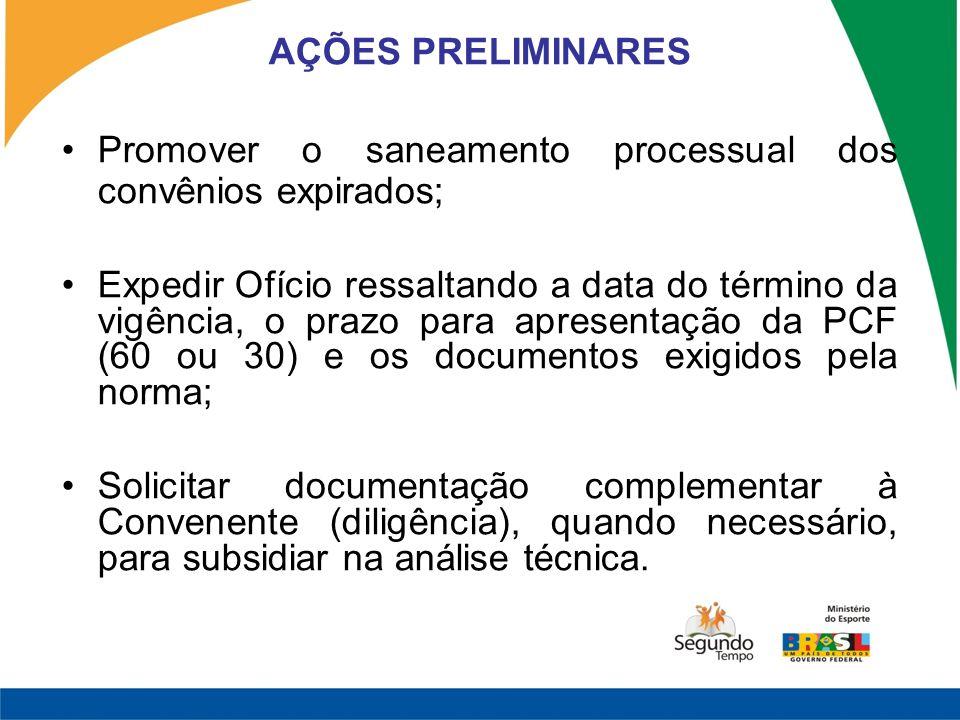 AÇÕES PRELIMINARES Promover o saneamento processual dos convênios expirados; Expedir Ofício ressaltando a data do término da vigência, o prazo para ap