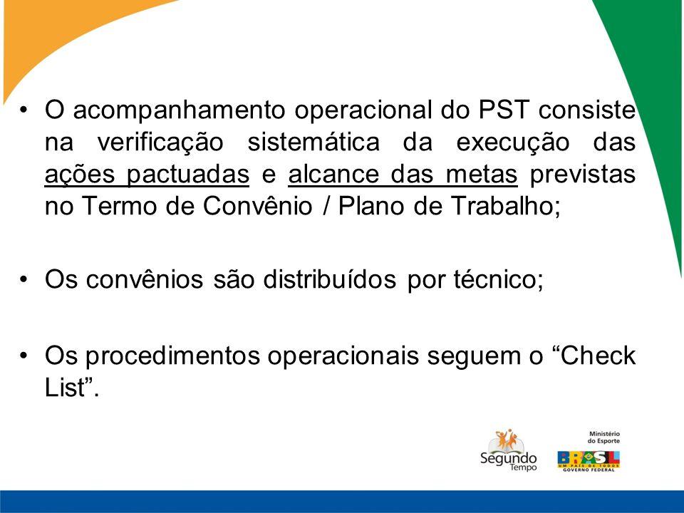 O acompanhamento operacional do PST consiste na verificação sistemática da execução das ações pactuadas e alcance das metas previstas no Termo de Convênio / Plano de Trabalho; Os convênios são distribuídos por técnico; Os procedimentos operacionais seguem o Check List.
