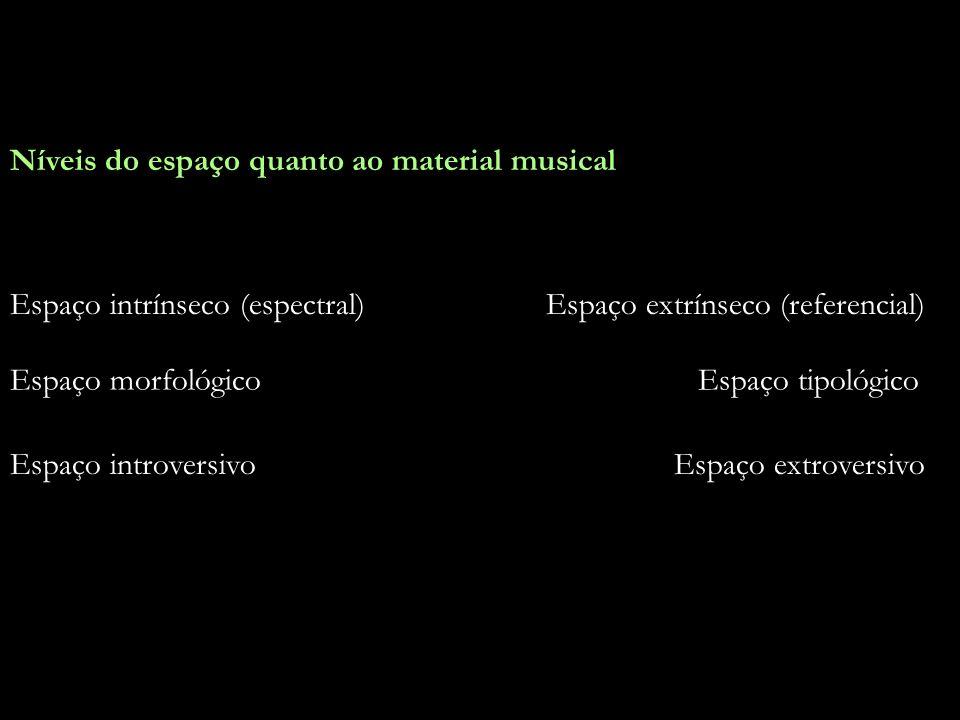 22 Níveis do espaço quanto ao material musical Espaço intrínseco (espectral) Espaço extrínseco (referencial) Espaço morfológico Espaço tipológico Espaço introversivo Espaço extroversivo