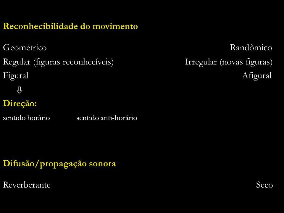 26 GeométricoRandômico Regular (figuras reconhecíveis) Irregular (novas figuras) Reconhecibilidade do movimento Reverberante Seco Difusão/propagação sonora Figural Afigural Direção: sentido horário sentido anti-horário