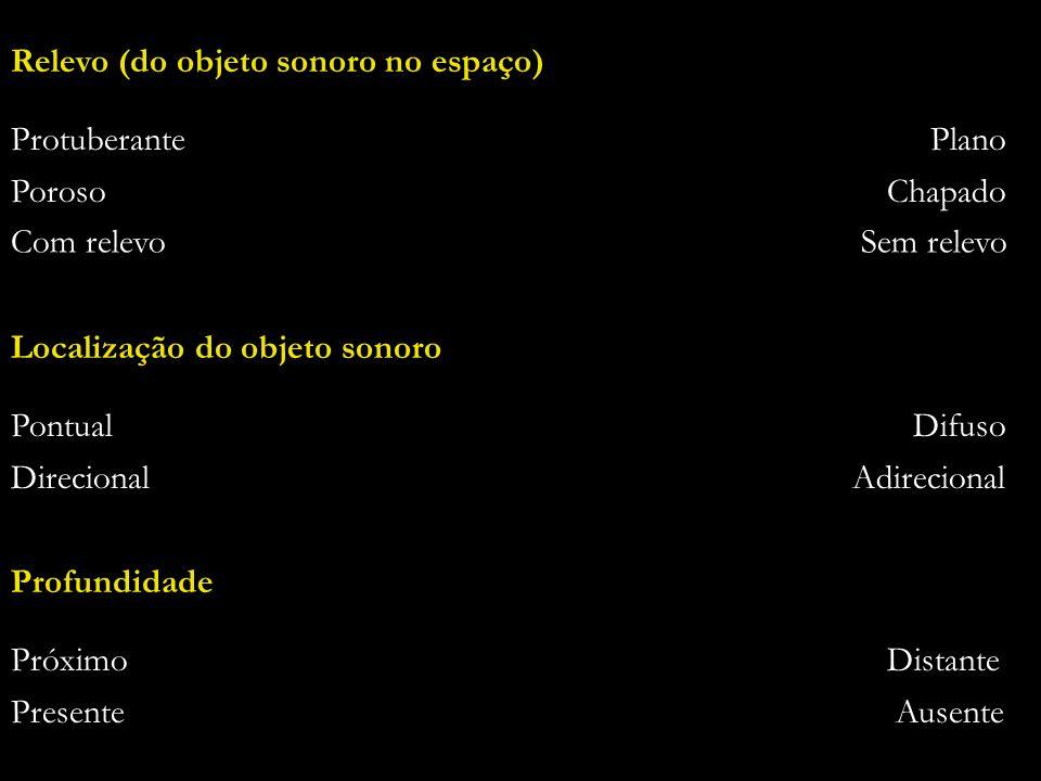 27 Protuberante Plano Poroso Chapado Relevo (do objeto sonoro no espaço) Pontual Difuso Direcional Adirecional Localização do objeto sonoro Com relevo