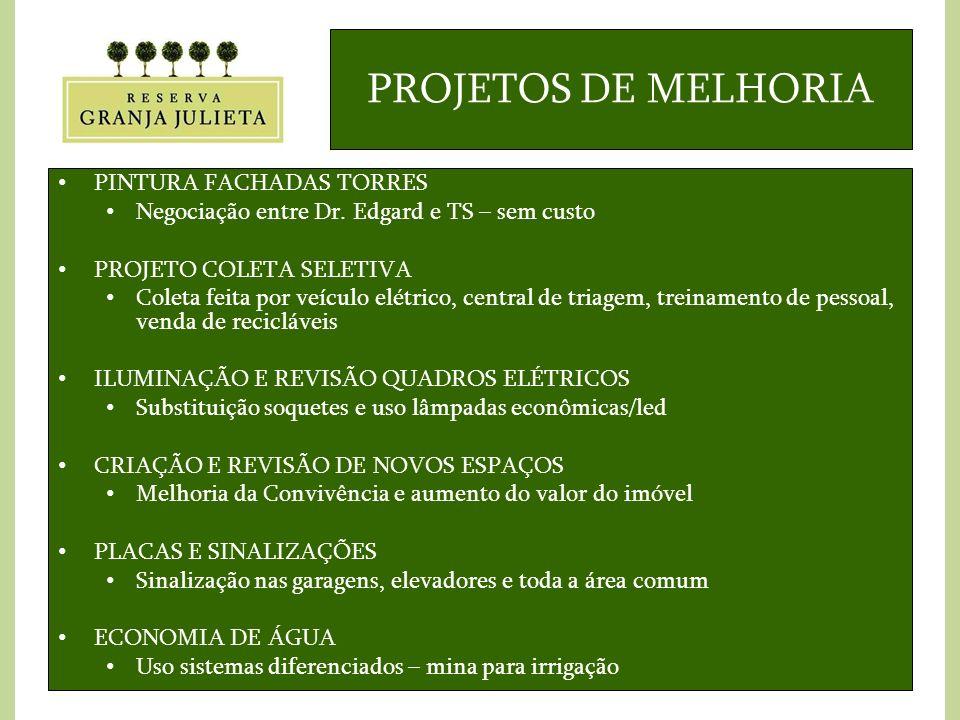 PROJETOS DE MELHORIA PINTURA FACHADAS TORRES Negociação entre Dr.