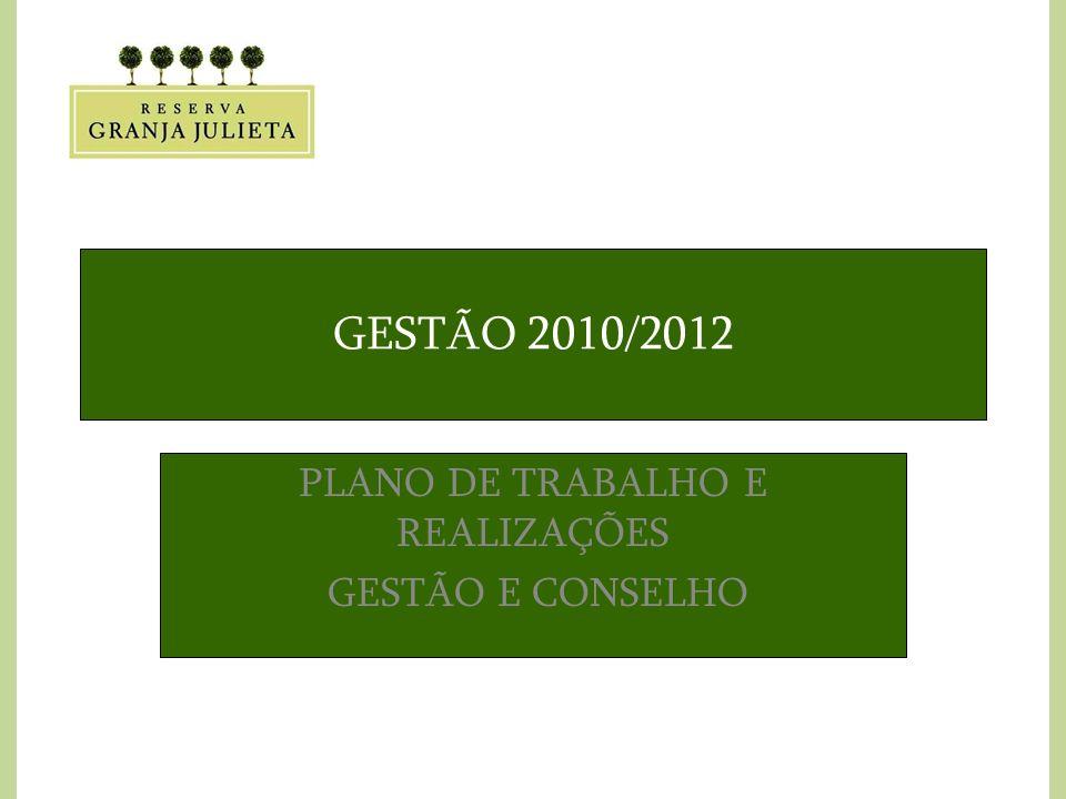 GESTÃO 2010/2012 PLANO DE TRABALHO E REALIZAÇÕES GESTÃO E CONSELHO