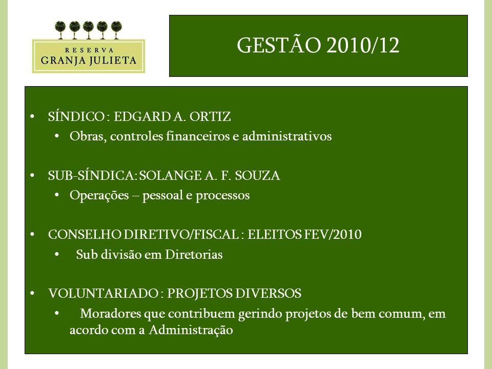 GESTÃO 2010/12 SÍNDICO : EDGARD A.