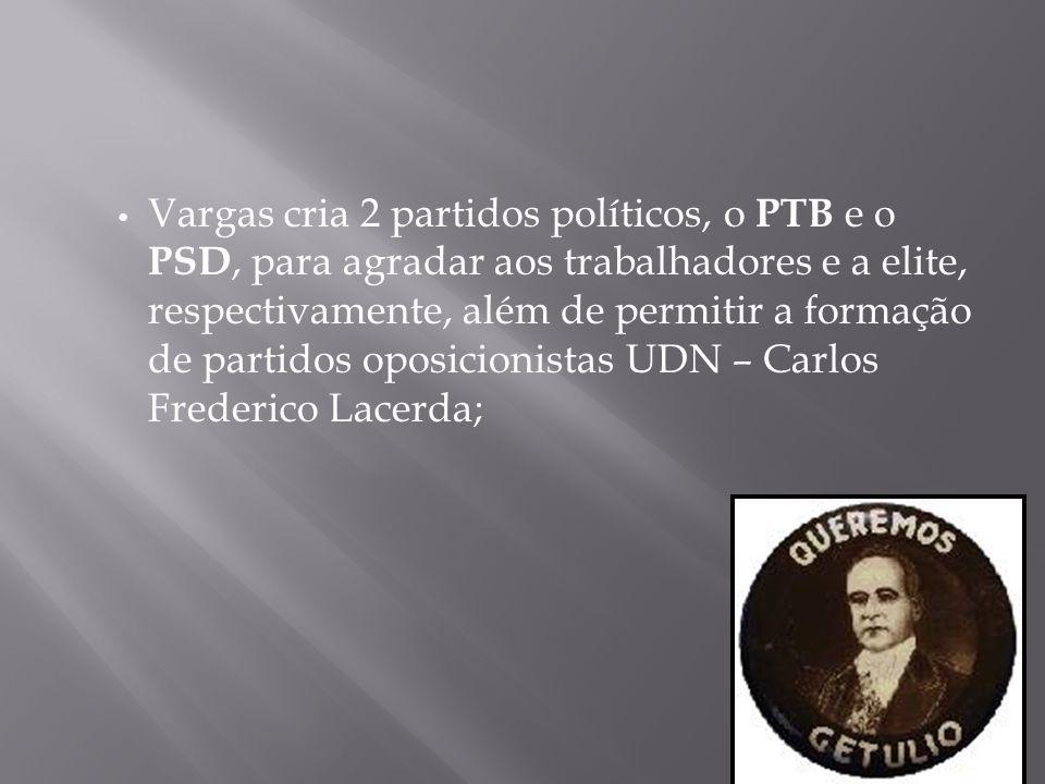 Vargas cria 2 partidos políticos, o PTB e o PSD, para agradar aos trabalhadores e a elite, respectivamente, além de permitir a formação de partidos op