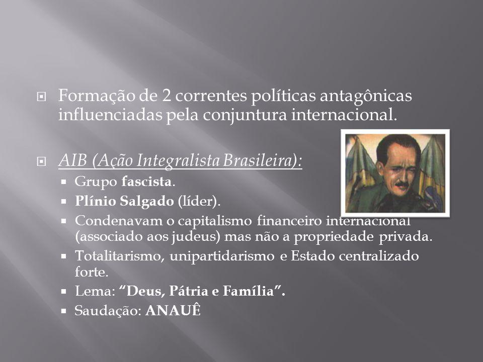 Vargas aproxima-se até dos comunistas para permanecer no poder.