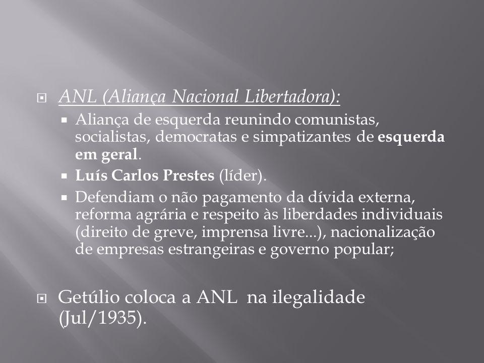 Nov/1935 - Intentona Comunista : tentativa de golpe por membros da ANL.