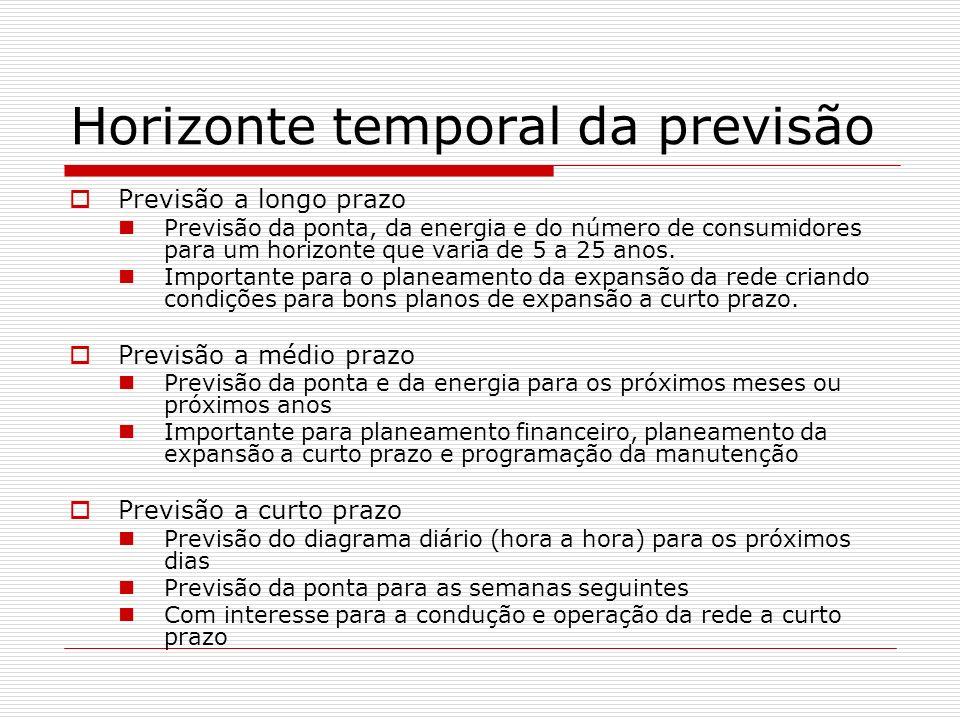 Horizonte temporal da previsão Previsão a longo prazo Previsão da ponta, da energia e do número de consumidores para um horizonte que varia de 5 a 25