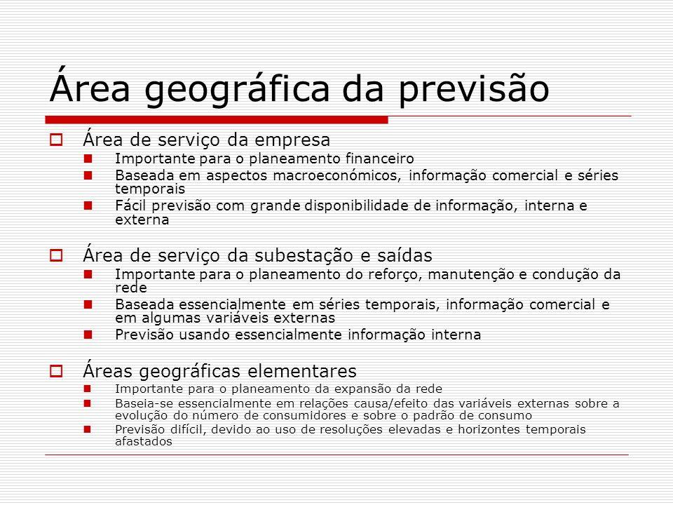 Área geográfica da previsão Área de serviço da empresa Importante para o planeamento financeiro Baseada em aspectos macroeconómicos, informação comerc