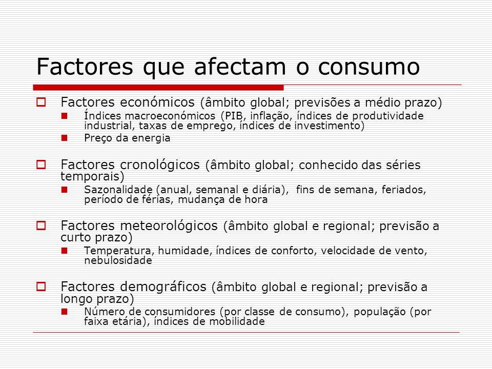 Factores que afectam o consumo Factores económicos (âmbito global; previsões a médio prazo) Índices macroeconómicos (PIB, inflação, índices de produti