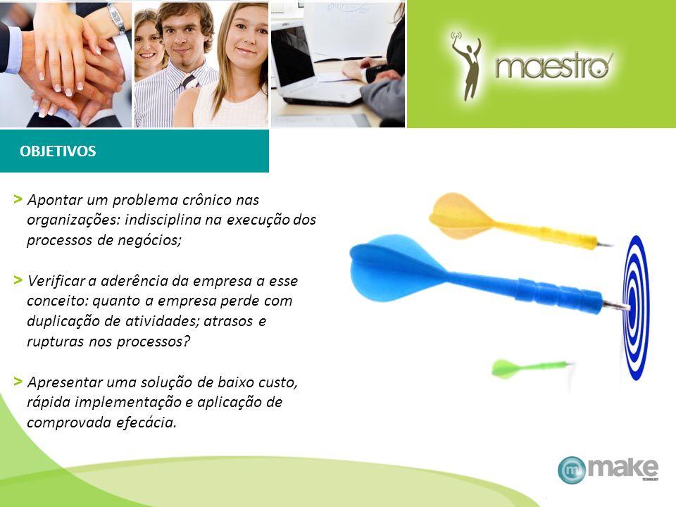 > Apontar um problema crônico nas organizações: indisciplina na execução dos processos de negócios; > Verificar a aderência da empresa a esse conceito