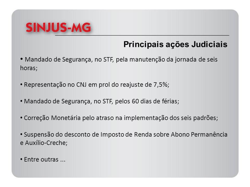 Principais ações Judiciais Mandado de Segurança, no STF, pela manutenção da jornada de seis horas; Representação no CNJ em prol do reajuste de 7,5%; M
