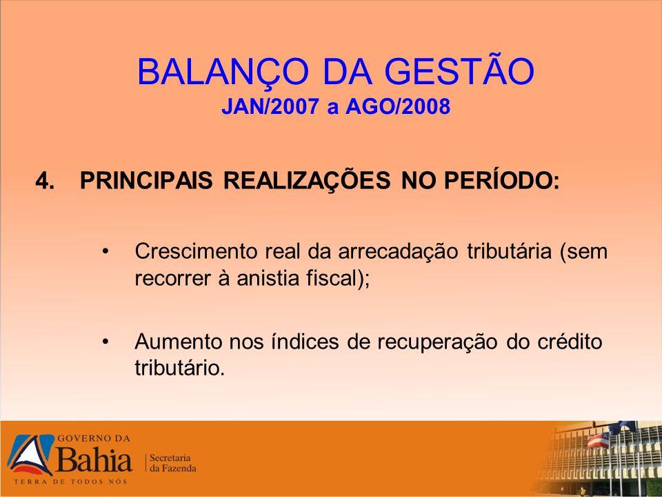 BALANÇO DA GESTÃO JAN/2007 a AGO/2008 4.PRINCIPAIS REALIZAÇÕES NO PERÍODO: Crescimento real da arrecadação tributária (sem recorrer à anistia fiscal);