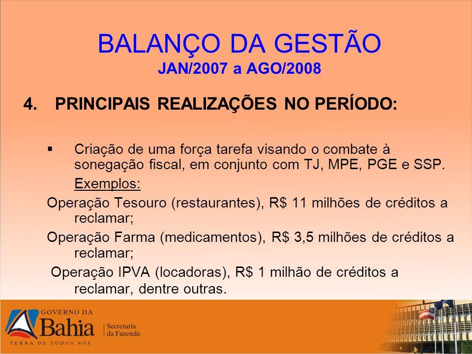 BALANÇO DA GESTÃO JAN/2007 a AGO/2008 4.PRINCIPAIS REALIZAÇÕES NO PERÍODO: Criação de uma força tarefa visando o combate à sonegação fiscal, em conjun