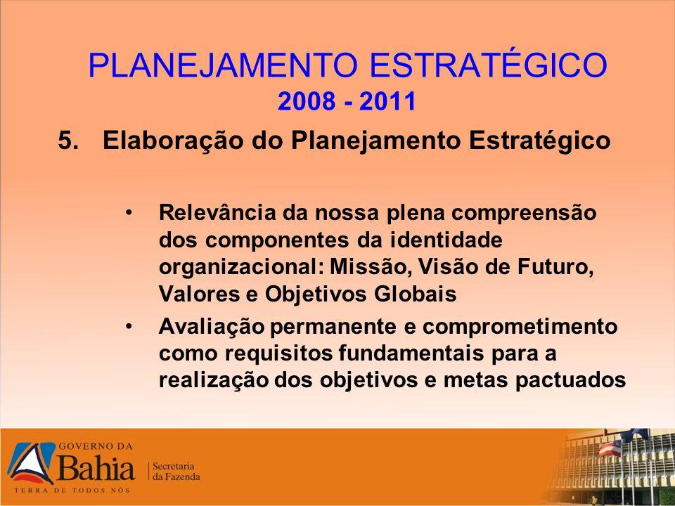 PLANEJAMENTO ESTRATÉGICO 2008 - 2011 5.Elaboração do Planejamento Estratégico Relevância da nossa plena compreensão dos componentes da identidade orga