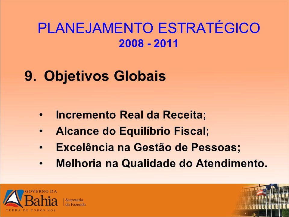 PLANEJAMENTO ESTRATÉGICO 2008 - 2011 9.Objetivos Globais Incremento Real da Receita; Alcance do Equilíbrio Fiscal; Excelência na Gestão de Pessoas; Me