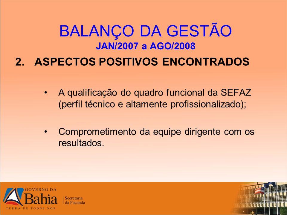 BALANÇO DA GESTÃO JAN/2007 a AGO/2008 3.DIRETRIZES DA ATUAL GESTÃO: Foco nos resultados, valorização do ser humano e gestão participativa Política de valorização de todos os segmentos fazendários; Adoção da gestão democrática e participativa, com ênfase no diálogo como o melhor caminho para a solução das demandas existentes; Objetivos estratégicos bem definidos (Planejamento).