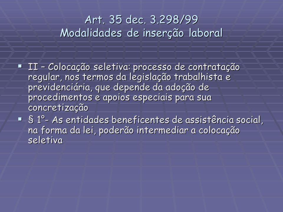 Art. 35 dec. 3.298/99 Modalidades de inserção laboral II – Colocação seletiva: processo de contratação regular, nos termos da legislação trabalhista e