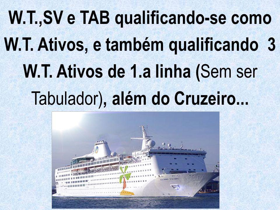 W.T.,SV e TAB qualificando-se como W.T. Ativos, e também qualificando 3 W.T. Ativos de 1.a linha ( Sem ser Tabulador), além do Cruzeiro...