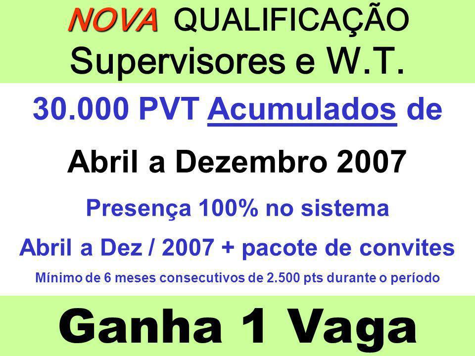 Ganha 1 Vaga NOVA NOVA QUALIFICAÇÃO Supervisores e W.T. 30.000 PVT Acumulados de Abril a Dezembro 2007 Presença 100% no sistema Abril a Dez / 2007 + p
