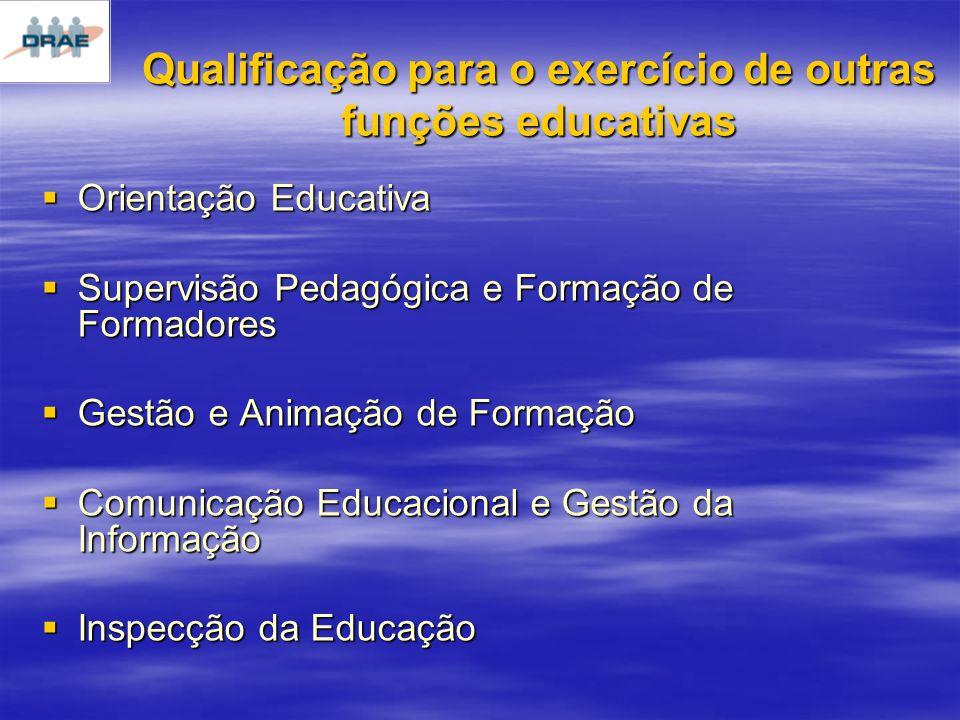 Orientação Educativa Orientação Educativa Supervisão Pedagógica e Formação de Formadores Supervisão Pedagógica e Formação de Formadores Gestão e Animação de Formação Gestão e Animação de Formação Comunicação Educacional e Gestão da Informação Comunicação Educacional e Gestão da Informação Inspecção da Educação Inspecção da Educação Qualificação para o exercício de outras funções educativas
