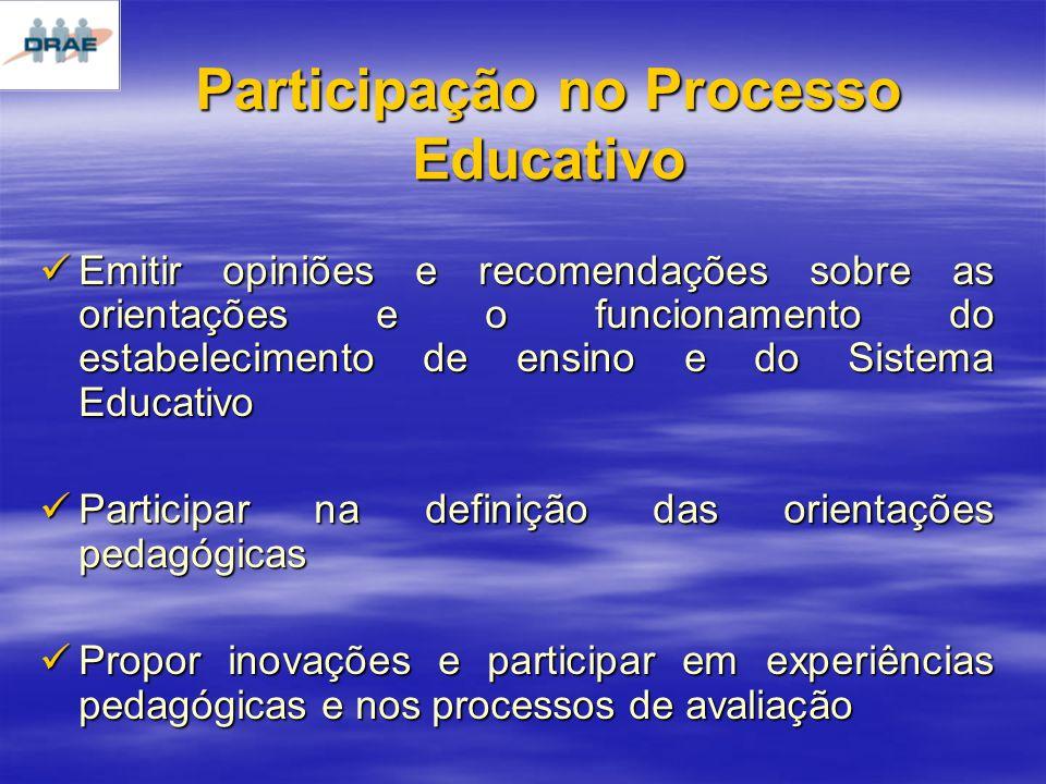 Participação no Processo Educativo Emitir opiniões e recomendações sobre as orientações e o funcionamento do estabelecimento de ensino e do Sistema Educativo Emitir opiniões e recomendações sobre as orientações e o funcionamento do estabelecimento de ensino e do Sistema Educativo Participar na definição das orientações pedagógicas Participar na definição das orientações pedagógicas Propor inovações e participar em experiências pedagógicas e nos processos de avaliação Propor inovações e participar em experiências pedagógicas e nos processos de avaliação