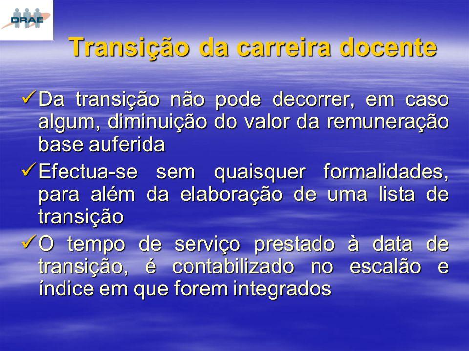 Transição da carreira docente Da transição não pode decorrer, em caso algum, diminuição do valor da remuneração base auferida Da transição não pode decorrer, em caso algum, diminuição do valor da remuneração base auferida Efectua-se sem quaisquer formalidades, para além da elaboração de uma lista de transição Efectua-se sem quaisquer formalidades, para além da elaboração de uma lista de transição O tempo de serviço prestado à data de transição, é contabilizado no escalão e índice em que forem integrados O tempo de serviço prestado à data de transição, é contabilizado no escalão e índice em que forem integrados